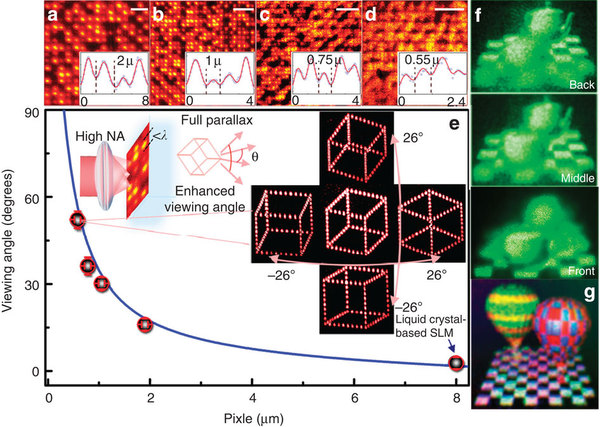 rGO holograms for 3D colour images. Taken from the paper in Nature Communications.