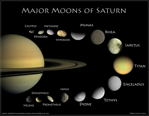 The major moons of Saturn. Image Credit: NASA/JPL/SSI/Kevin M. Gill